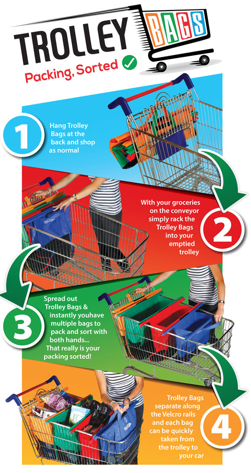 4-steps-to-trolley-bags.jpg